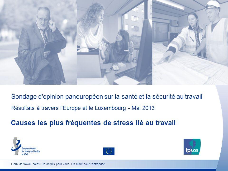 Sondage d'opinion paneuropéen sur la santé et la sécurité au travail Résultats à travers l'Europe et le Luxembourg - Mai 2013 Lieux de travail sains.