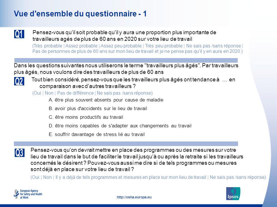 4 http://osha.europa.eu Vue d'ensemble du questionnaire - 1 Pensez-vous qu'il soit probable qu'il y aura une proportion plus importante de travailleur