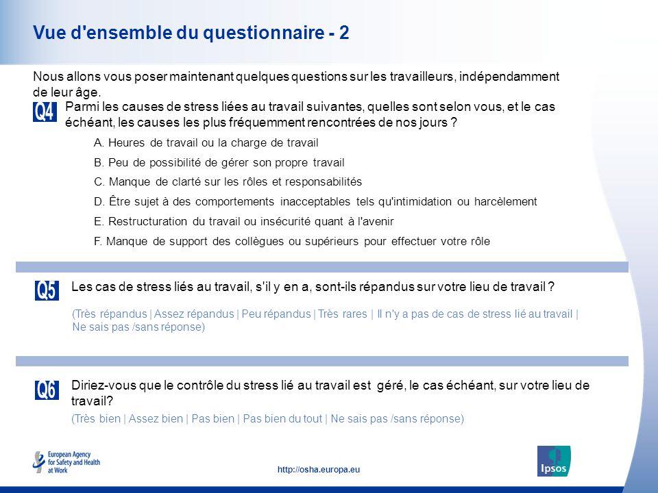 5 http://osha.europa.eu Vue d'ensemble du questionnaire - 2 Parmi les causes de stress liées au travail suivantes, quelles sont selon vous, et le cas