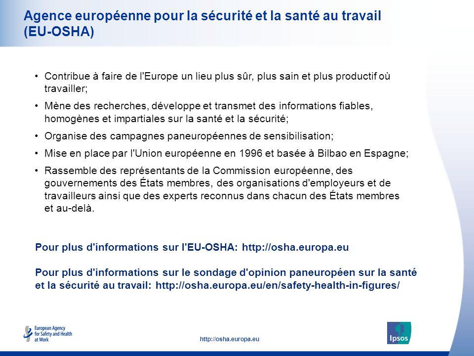 52 http://osha.europa.eu Agence européenne pour la sécurité et la santé au travail (EU-OSHA) Contribue à faire de l Europe un lieu plus sûr, plus sain et plus productif où travailler; Mène des recherches, développe et transmet des informations fiables, homogènes et impartiales sur la santé et la sécurité; Organise des campagnes paneuropéennes de sensibilisation; Mise en place par l Union européenne en 1996 et basée à Bilbao en Espagne; Rassemble des représentants de la Commission européenne, des gouvernements des États membres, des organisations d employeurs et de travailleurs ainsi que des experts reconnus dans chacun des États membres et au-delà.