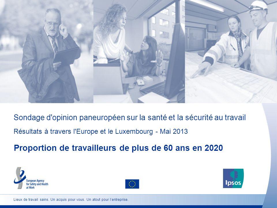 Sondage d opinion paneuropéen sur la santé et la sécurité au travail Résultats à travers l Europe et le Luxembourg - Mai 2013 Proportion de travailleurs de plus de 60 ans en 2020 Lieux de travail sains.