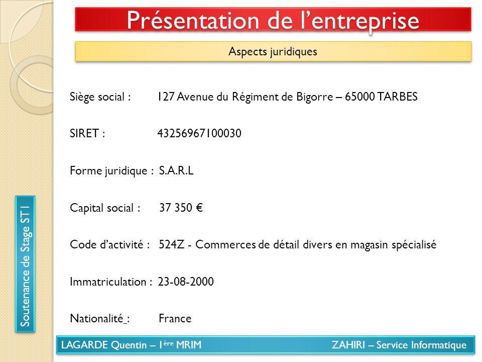 LAGARDE Quentin – 1 ère MRIM ZAHIRI – Service Informatique Soutenance de Stage ST1 Présentation de lentreprise Aspects juridiques Siège social : 127 A