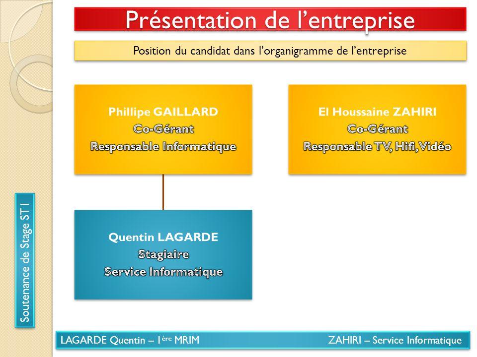 LAGARDE Quentin – 1 ère MRIM ZAHIRI – Service Informatique Soutenance de Stage ST1 Présentation de lentreprise Position du candidat dans lorganigramme
