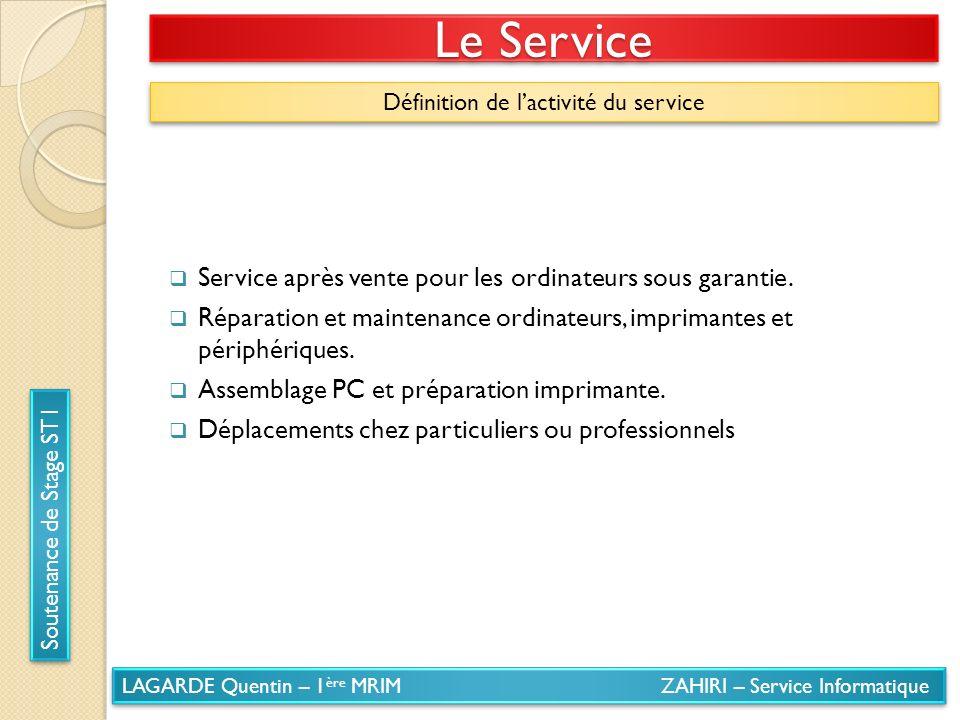 LAGARDE Quentin – 1 ère MRIM ZAHIRI – Service Informatique Soutenance de Stage ST1 Le Service Définition de lactivité du service Service après vente p