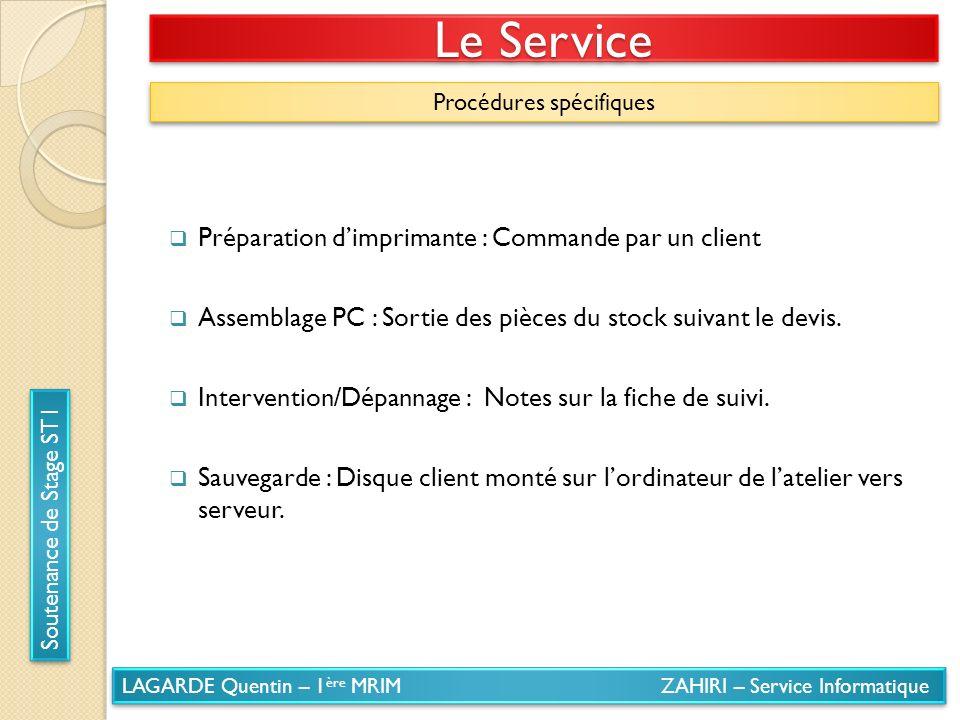 LAGARDE Quentin – 1 ère MRIM ZAHIRI – Service Informatique Soutenance de Stage ST1 Le Service Procédures spécifiques Préparation dimprimante : Command