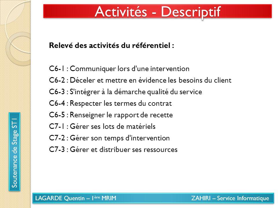 LAGARDE Quentin – 1 ère MRIM ZAHIRI – Service Informatique Soutenance de Stage ST1 Activités - Descriptif Relevé des activités du référentiel : C6-1 :