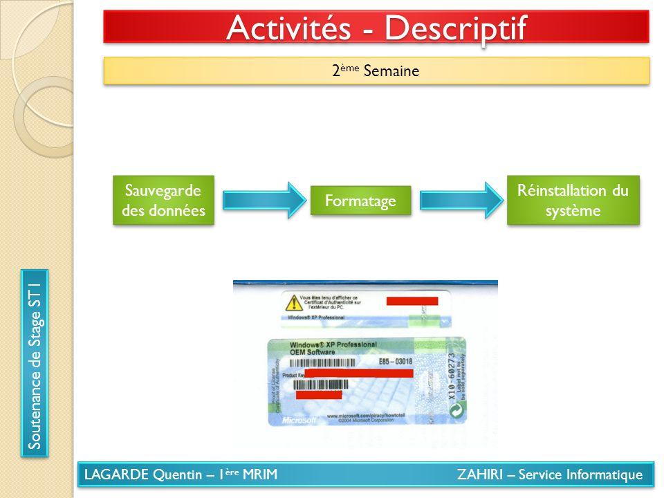 LAGARDE Quentin – 1 ère MRIM ZAHIRI – Service Informatique Soutenance de Stage ST1 Activités - Descriptif 2 ème Semaine Sauvegarde des données Formata