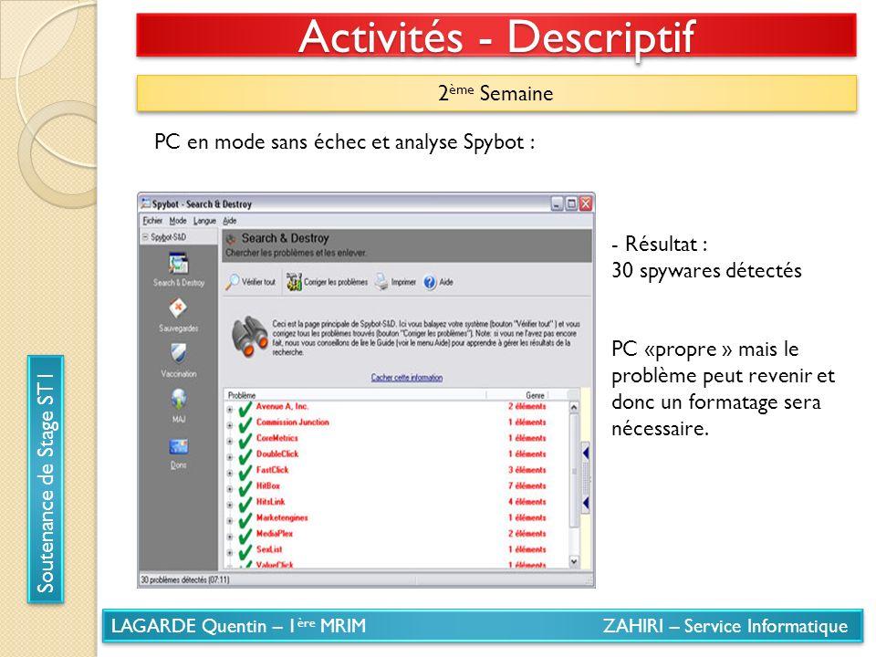 LAGARDE Quentin – 1 ère MRIM ZAHIRI – Service Informatique Soutenance de Stage ST1 Activités - Descriptif 2 ème Semaine PC en mode sans échec et analy