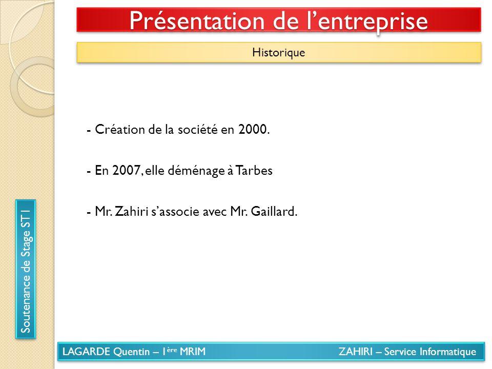 LAGARDE Quentin – 1 ère MRIM ZAHIRI – Service Informatique Soutenance de Stage ST1 Présentation de lentreprise Historique - Création de la société en