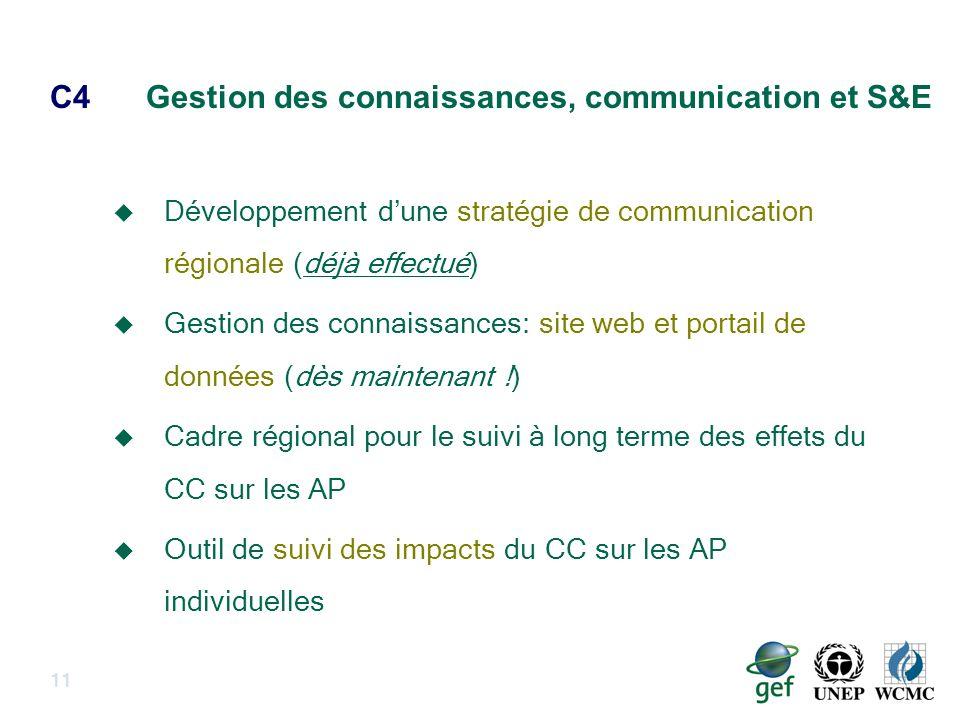 C4Gestion des connaissances, communication et S&E 11 Développement dune stratégie de communication régionale (déjà effectué) Gestion des connaissances: site web et portail de données (dès maintenant !) Cadre régional pour le suivi à long terme des effets du CC sur les AP Outil de suivi des impacts du CC sur les AP individuelles