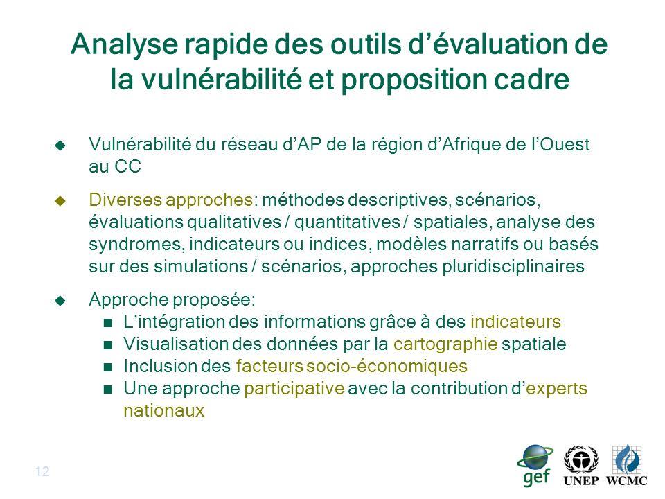 12 Vulnérabilité du réseau dAP de la région dAfrique de lOuest au CC Diverses approches: méthodes descriptives, scénarios, évaluations qualitatives /
