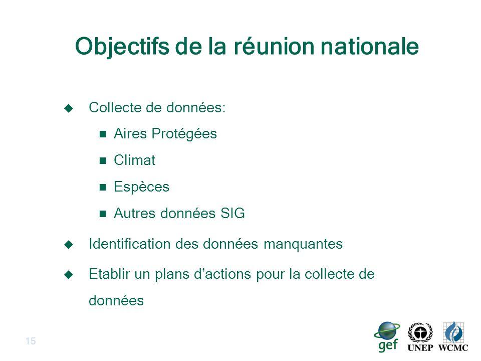 Objectifs de la réunion nationale 15 Collecte de données: Aires Protégées Climat Espèces Autres données SIG Identification des données manquantes Etab