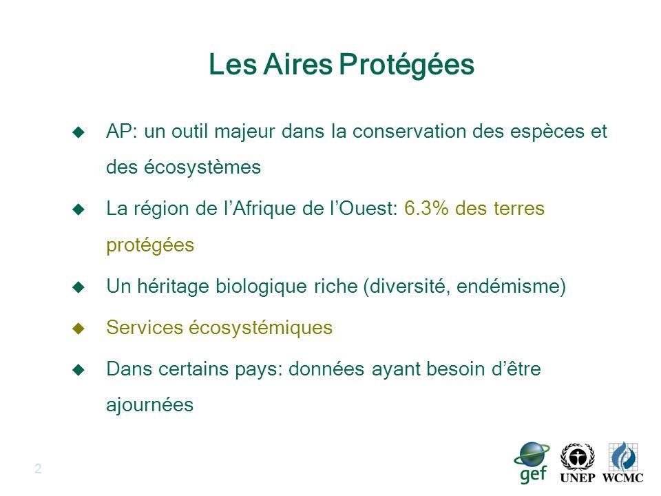 2 AP: un outil majeur dans la conservation des espèces et des écosystèmes La région de lAfrique de lOuest: 6.3% des terres protégées Un héritage biologique riche (diversité, endémisme) Services écosystémiques Dans certains pays: données ayant besoin dêtre ajournées Les Aires Protégées