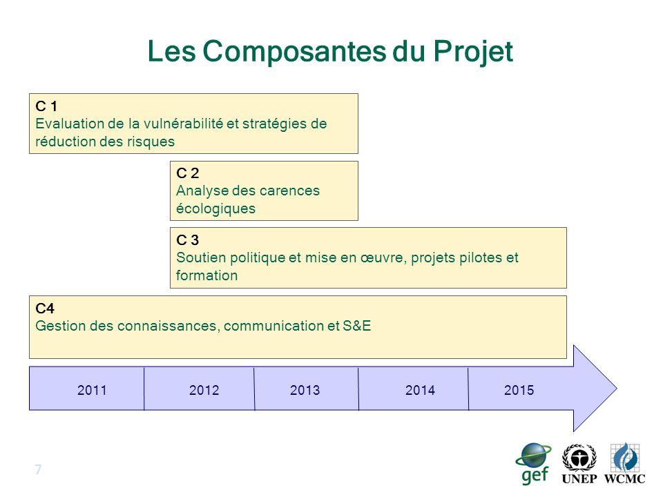 Les Composantes du Projet 7 C 1 Evaluation de la vulnérabilité et stratégies de réduction des risques C 2 Analyse des carences écologiques C 3 Soutien politique et mise en œuvre, projets pilotes et formation C4 Gestion des connaissances, communication et S&E 20112012201320142015