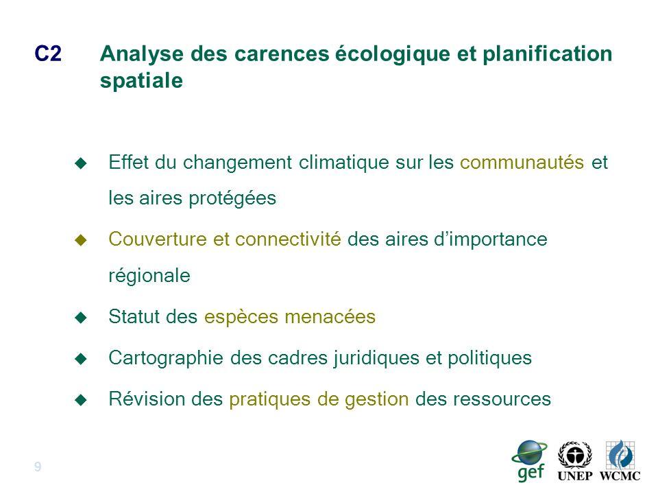 C2Analyse des carences écologique et planification spatiale 9 Effet du changement climatique sur les communautés et les aires protégées Couverture et connectivité des aires dimportance régionale Statut des espèces menacées Cartographie des cadres juridiques et politiques Révision des pratiques de gestion des ressources