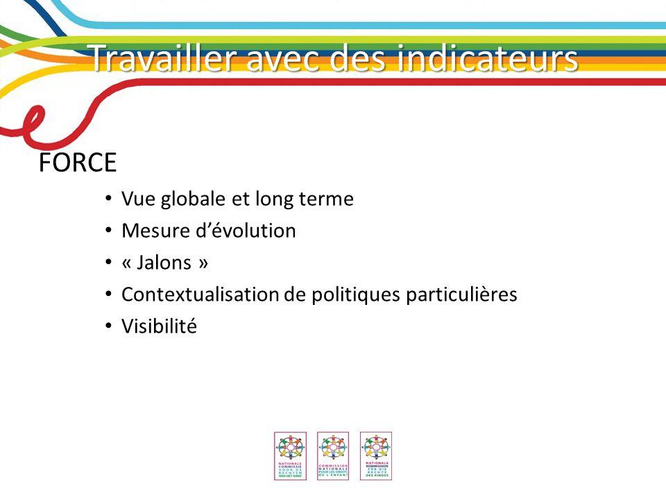 Travailler avec des indicateurs FORCE Vue globale et long terme Mesure dévolution « Jalons » Contextualisation de politiques particulières Visibilité