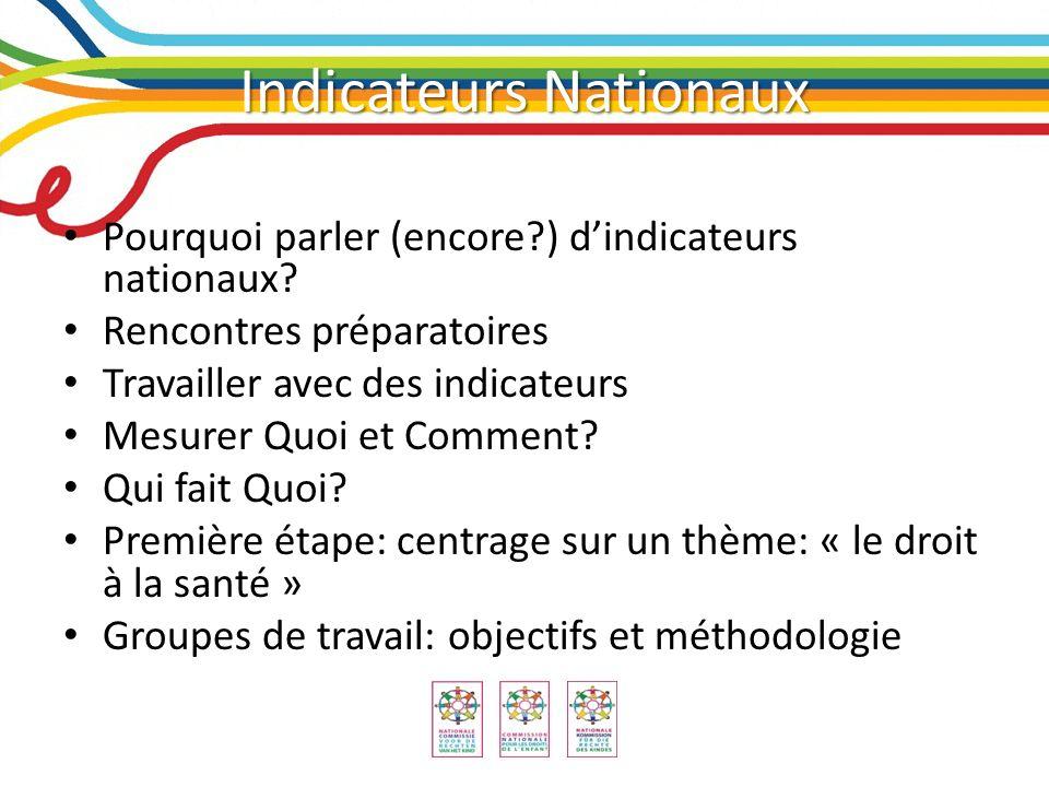 Indicateurs Nationaux Pourquoi parler (encore ) dindicateurs nationaux.