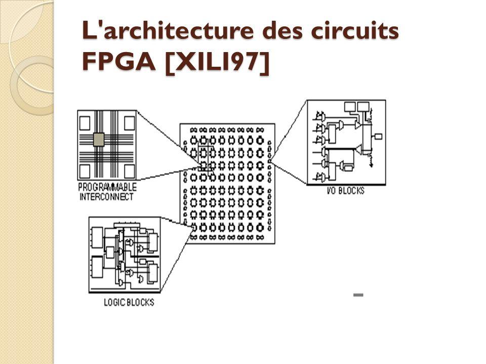 L architecture des circuits FPGA [XILI97]