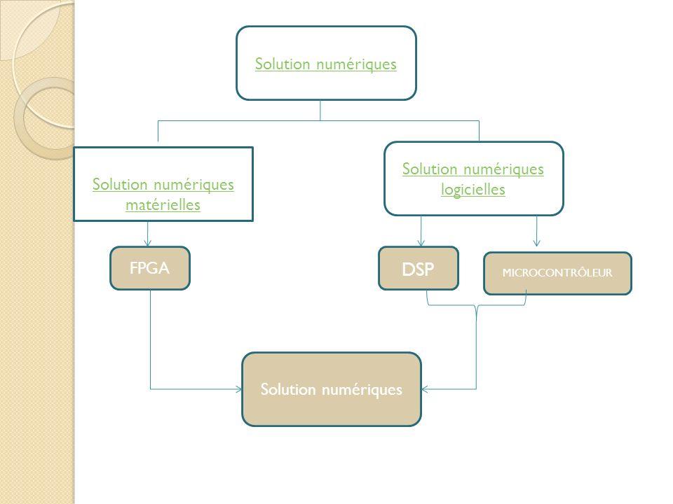 Solution numériques logicielles Solution numériques FPGA DSP MICROCONTRÔLEUR Solution numériques matérielles
