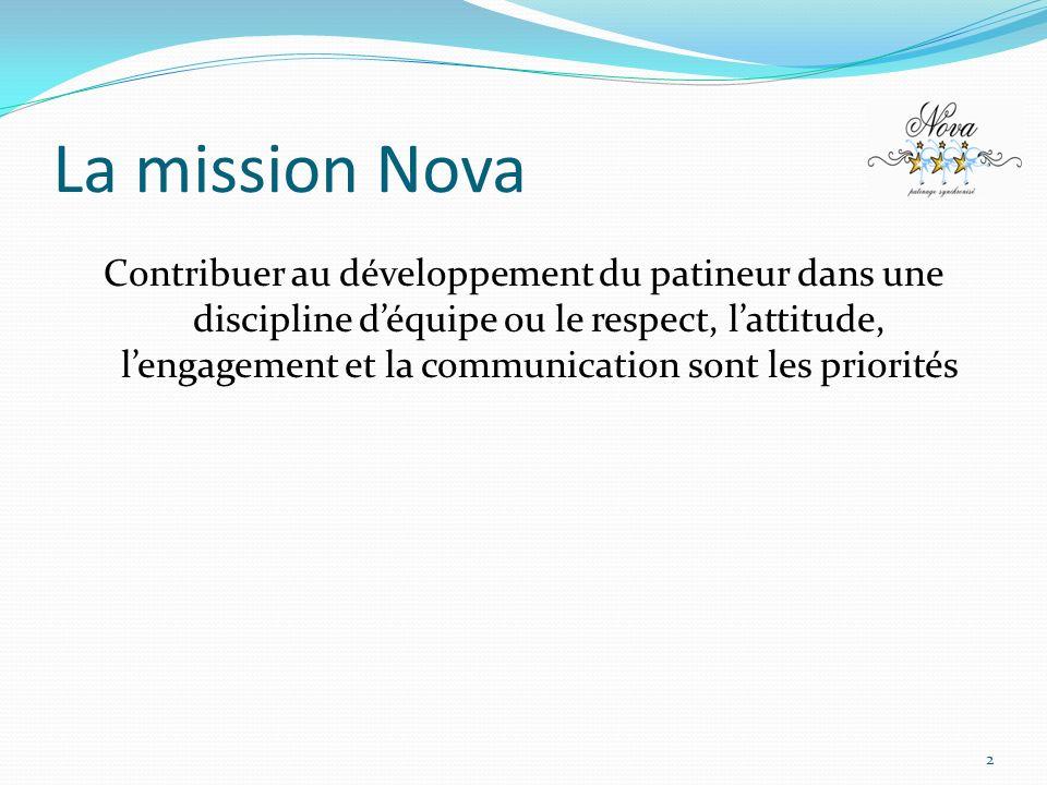 La mission Nova Contribuer au développement du patineur dans une discipline déquipe ou le respect, lattitude, lengagement et la communication sont les priorités 2
