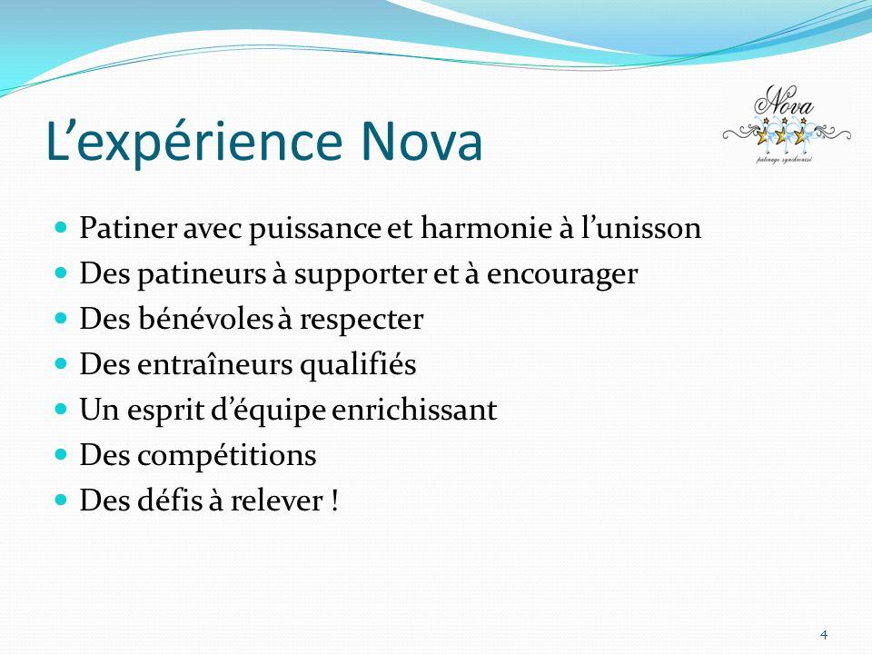 Lexpérience Nova Patiner avec puissance et harmonie à lunisson Des patineurs à supporter et à encourager Des bénévoles à respecter Des entraîneurs qualifiés Un esprit déquipe enrichissant Des compétitions Des défis à relever .