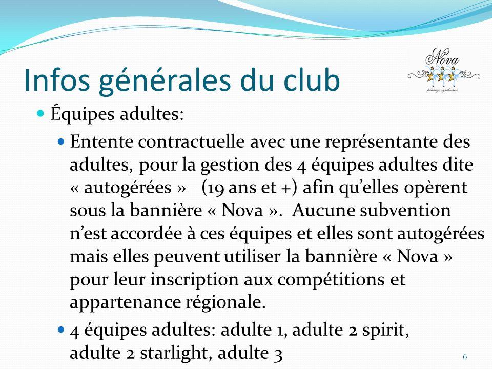 Infos générales du club Équipes adultes: Entente contractuelle avec une représentante des adultes, pour la gestion des 4 équipes adultes dite « autogérées » (19 ans et +) afin quelles opèrent sous la bannière « Nova ».