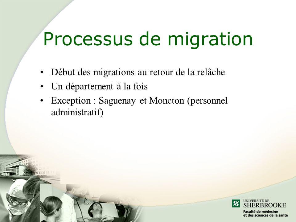 Processus de migration Début des migrations au retour de la relâche Un département à la fois Exception : Saguenay et Moncton (personnel administratif)