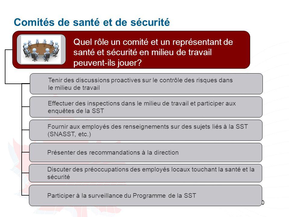 10 Comités de santé et de sécurité Tenir des discussions proactives sur le contrôle des risques dans le milieu de travail Effectuer des inspections da