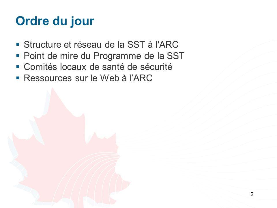 2 Ordre du jour Structure et réseau de la SST à l'ARC Point de mire du Programme de la SST Comités locaux de santé de sécurité Ressources sur le Web à