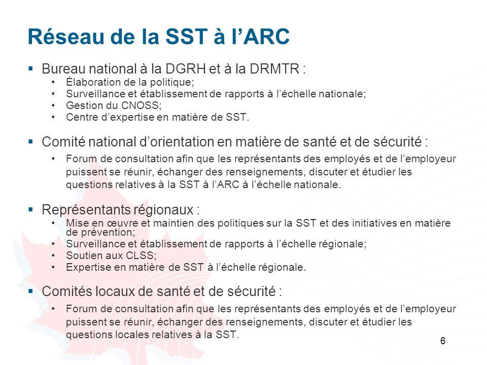 6 Réseau de la SST à lARC Bureau national à la DGRH et à la DRMTR : Élaboration de la politique; Surveillance et établissement de rapports à léchelle
