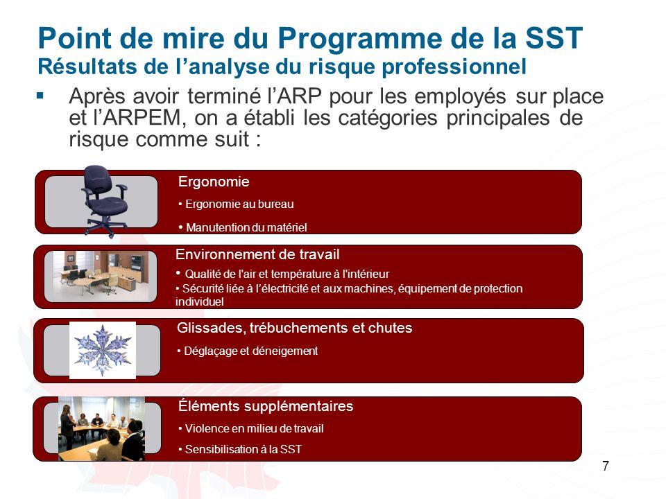 7 Point de mire du Programme de la SST Résultats de lanalyse du risque professionnel Après avoir terminé lARP pour les employés sur place et lARPEM, o