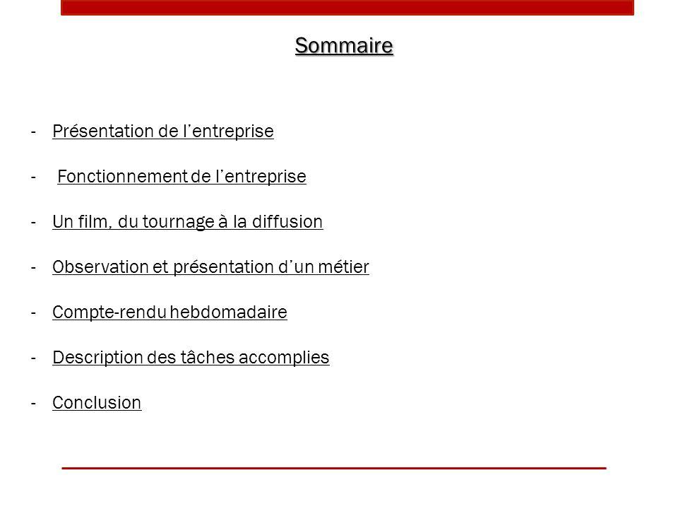 Présentation de lentreprise Sommaire 10 rue Biscornet, Paris, 12 e Sylicone est une entreprise de post production crée par Remis Darnis en 1984.