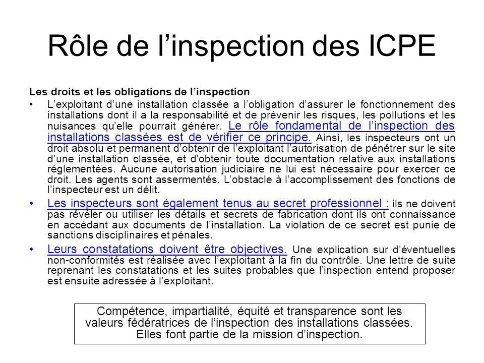 Rôle de linspection des ICPE Les droits et les obligations de linspection Lexploitant dune installation classée a lobligation dassurer le fonctionneme