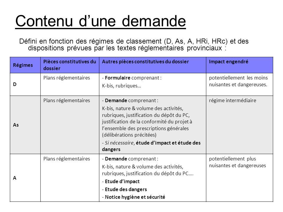 Contenu dune demande Défini en fonction des régimes de classement (D, As, A, HRi, HRc) et des dispositions prévues par les textes réglementaires provi