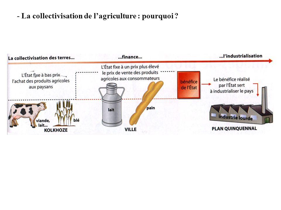 - La collectivisation de lagriculture : comment ? « Je veux parler du tournant radical opéré dans le développement de notre agriculture, allant de la