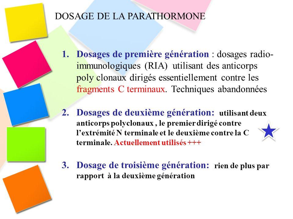 DOSAGE DE LA PARATHORMONE 1.Dosages de première génération : dosages radio- immunologiques (RIA) utilisant des anticorps poly clonaux dirigés essentie