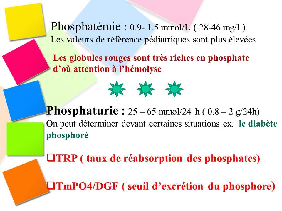 Phosphatémie : 0.9- 1.5 mmol/L ( 28-46 mg/L) Les valeurs de référence pédiatriques sont plus élevées Les globules rouges sont très riches en phosphate