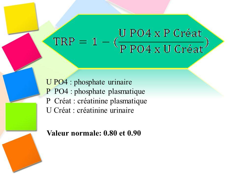 Valeur normale: 0.80 et 0.90 U PO4 : phosphate urinaire P PO4 : phosphate plasmatique P Créat : créatinine plasmatique U Créat : créatinine urinaire