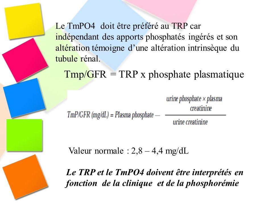Le TmPO4 doit être préféré au TRP car indépendant des apports phosphatés ingérés et son altération témoigne dune altération intrinsèque du tubule réna