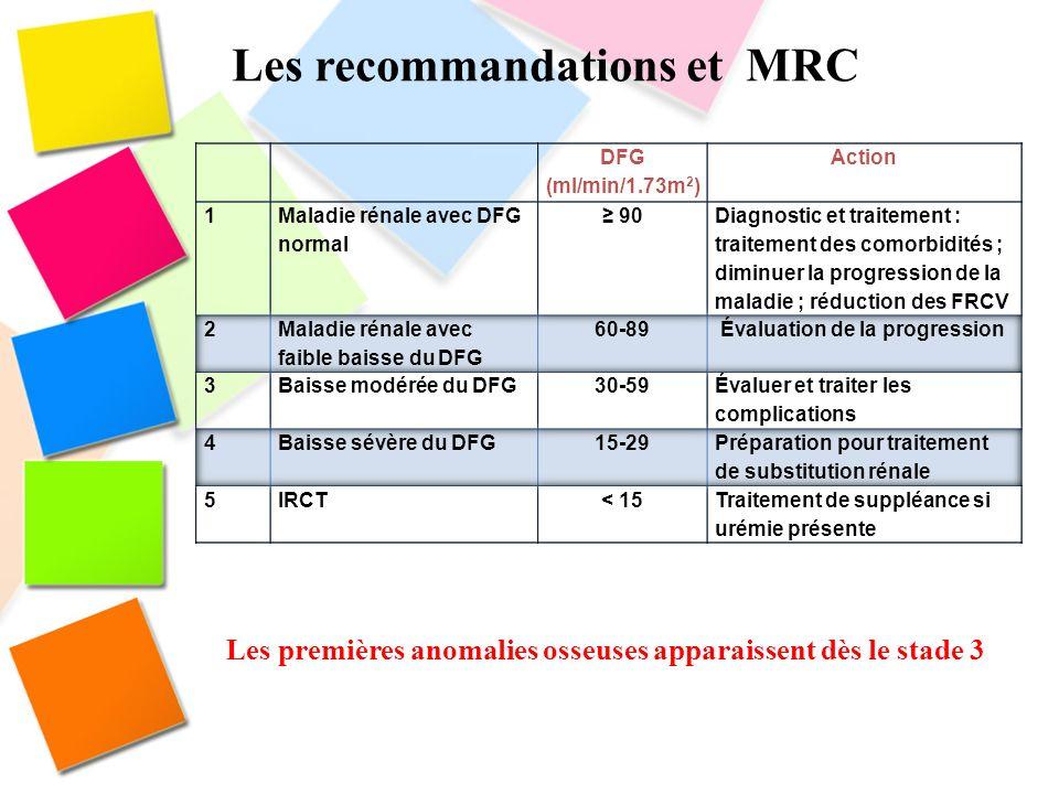 Les premières anomalies osseuses apparaissent dès le stade 3 Les recommandations et MRC