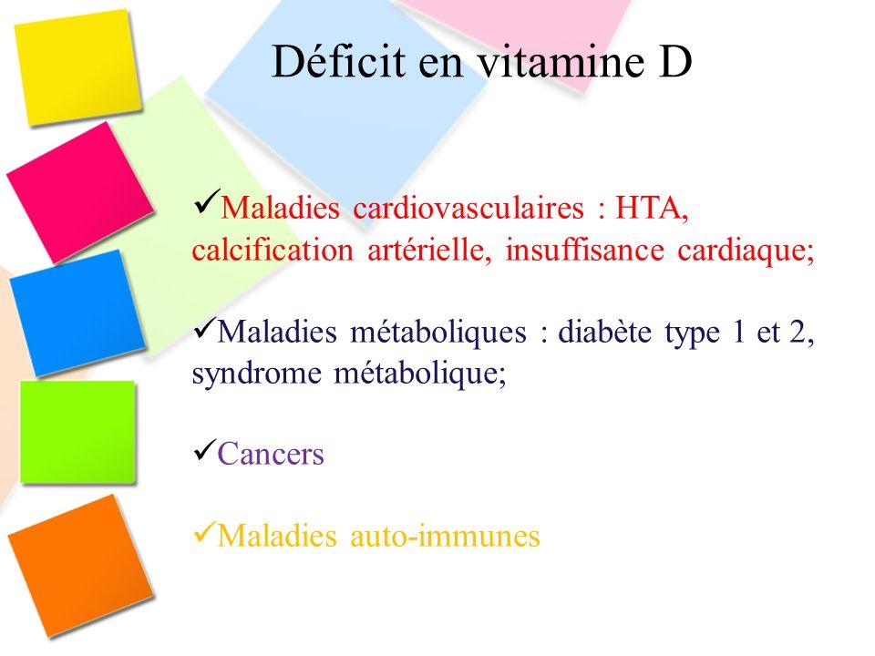 Déficit en vitamine D Maladies cardiovasculaires : HTA, calcification artérielle, insuffisance cardiaque; Maladies métaboliques : diabète type 1 et 2,