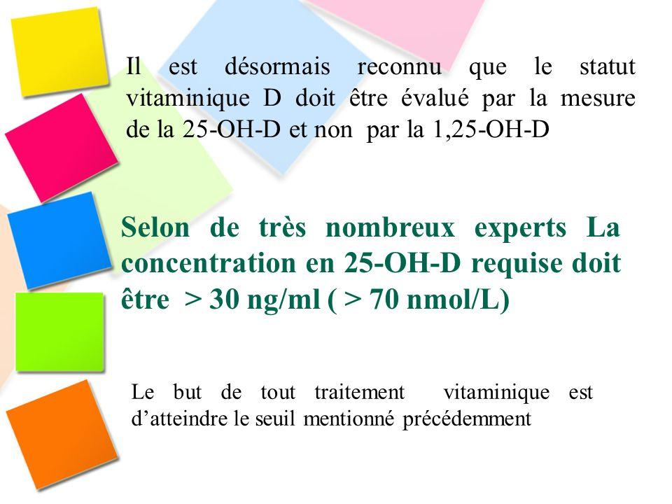 Selon de très nombreux experts La concentration en 25-OH-D requise doit être > 30 ng/ml ( > 70 nmol/L) Il est désormais reconnu que le statut vitamini