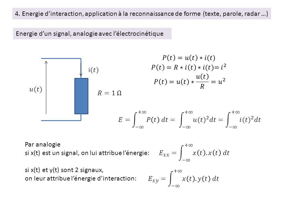 4. Energie dinteraction, application à la reconnaissance de forme (texte, parole, radar …) Energie dun signal, analogie avec lélectrocinétique Par ana