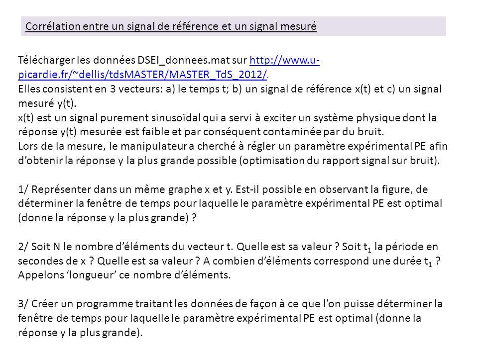 Télécharger les données DSEI_donnees.mat sur http://www.u- picardie.fr/~dellis/tdsMASTER/MASTER_TdS_2012/.http://www.u- picardie.fr/~dellis/tdsMASTER/MASTER_TdS_2012/ Elles consistent en 3 vecteurs: a) le temps t; b) un signal de référence x(t) et c) un signal mesuré y(t).