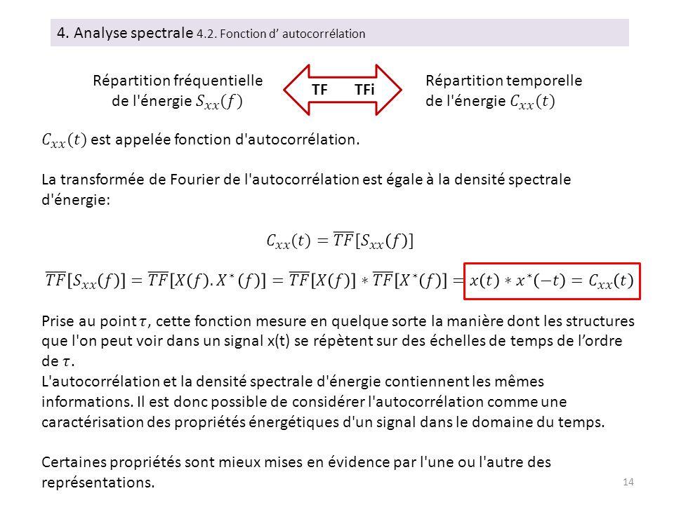 4. Analyse spectrale 4.2. Fonction d autocorrélation 14 TF TFi