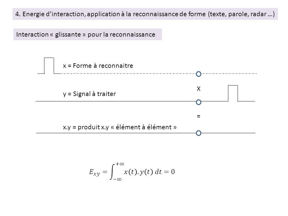 4. Energie dinteraction, application à la reconnaissance de forme (texte, parole, radar …) Interaction « glissante » pour la reconnaissance x = Forme