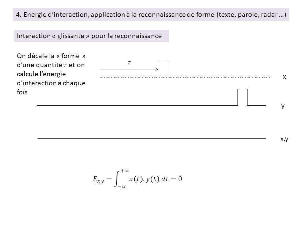 4. Energie dinteraction, application à la reconnaissance de forme (texte, parole, radar …) Interaction « glissante » pour la reconnaissance x y x.y