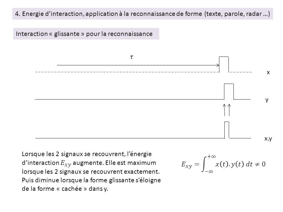 4. Analyse spectrale 4.3. DSE croisée - Fonction d intercorrélation 15