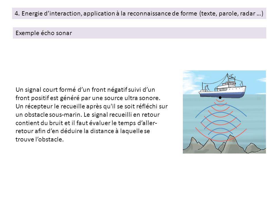 4. Energie dinteraction, application à la reconnaissance de forme (texte, parole, radar …) Exemple écho sonar Un signal court formé dun front négatif