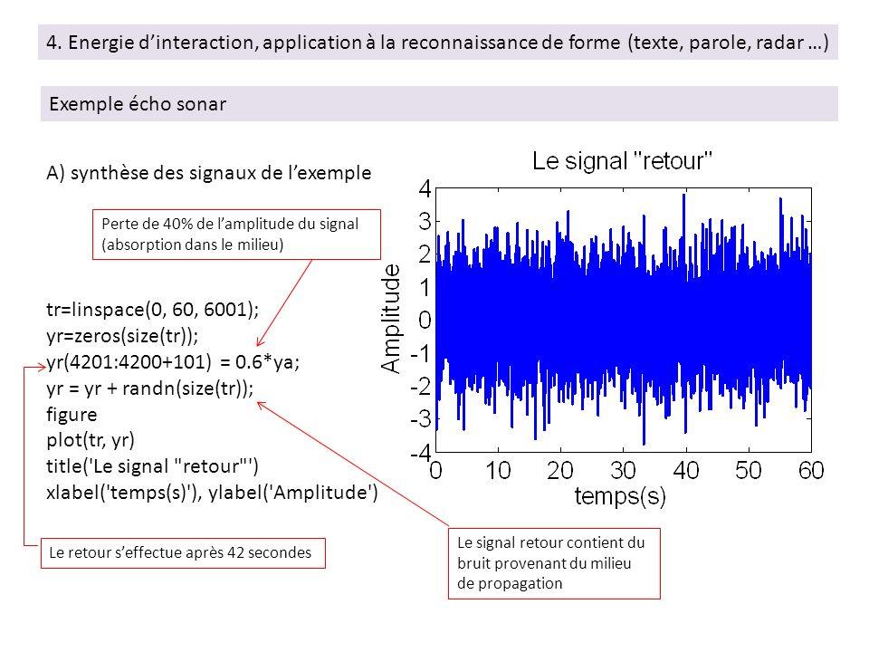 4. Energie dinteraction, application à la reconnaissance de forme (texte, parole, radar …) Exemple écho sonar A) synthèse des signaux de lexemple tr=l